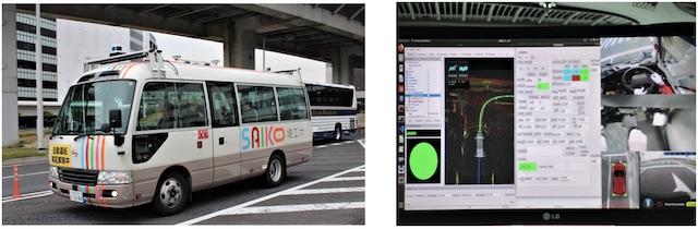 埼玉工業大学、SIP自動運転の実証実験を羽田で実施